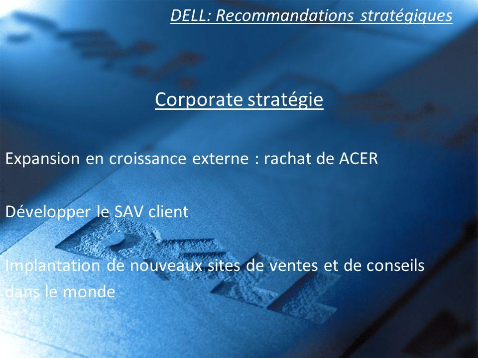 DELL: Recommandations stratégiques Corporate stratégie Expansion en croissance externe : rachat de ACER Développer le SAV client Implantation de nouve