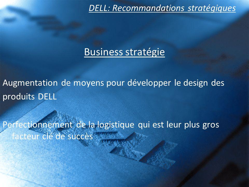 DELL: Recommandations stratégiques Business stratégie Augmentation de moyens pour développer le design des produits DELL Perfectionnement de la logistique qui est leur plus gros facteur clé de succès
