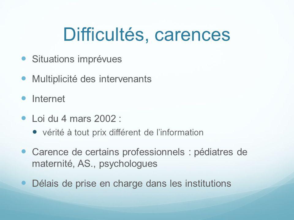 Difficultés, carences Situations imprévues Multiplicité des intervenants Internet Loi du 4 mars 2002 : vérité à tout prix différent de linformation Ca
