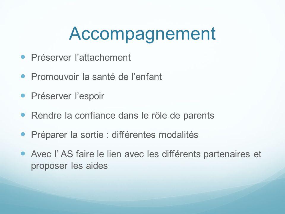 Accompagnement Préserver lattachement Promouvoir la santé de lenfant Préserver lespoir Rendre la confiance dans le rôle de parents Préparer la sortie