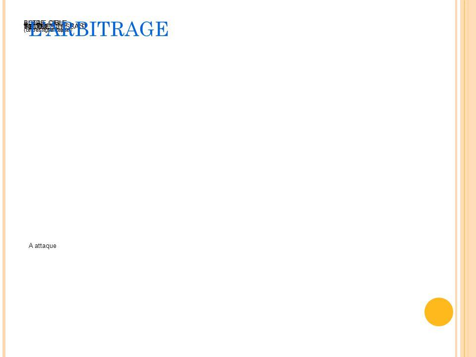 A attaque TOUCHE1 POINT0 POINT NE TOUCHE PAS SUITE DE L'ASSAUT BONNE CIBLE (retour ligne départ) AUTRE CIBLE (on reste sur place) LARBITRAGE