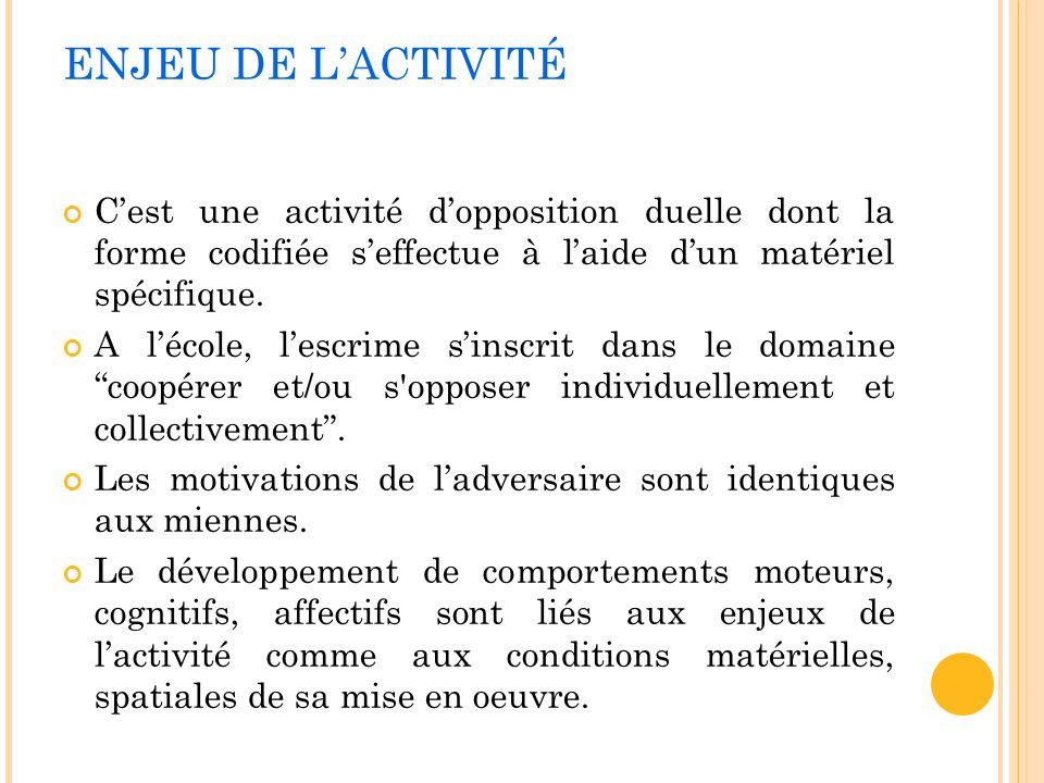 A attaque TOUCHE1 POINT0 POINT NE TOUCHE PAS SUITE DE L ASSAUT BONNE CIBLE (retour ligne départ) AUTRE CIBLE (on reste sur place) LARBITRAGE