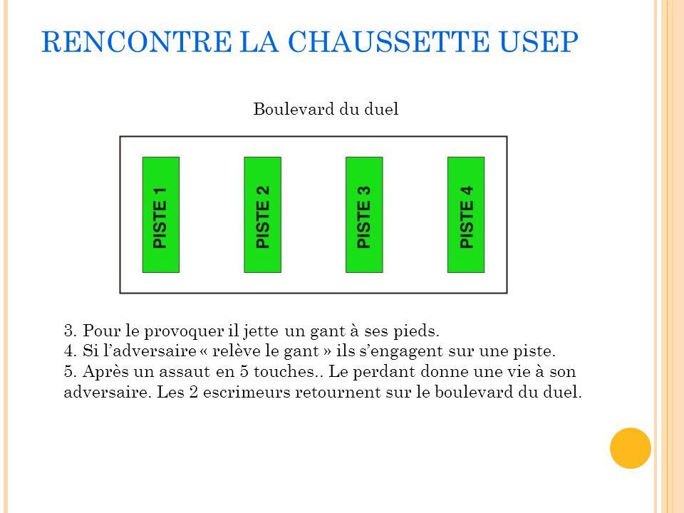 RENCONTRE LA CHAUSSETTE USEP Boulevard du duel 3. Pour le provoquer il jette un gant à ses pieds. 4. Si ladversaire « relève le gant » ils sengagent s