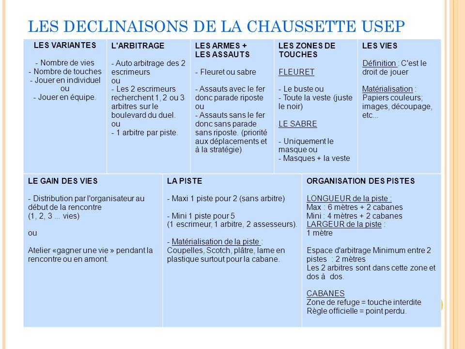 LES DECLINAISONS DE LA CHAUSSETTE USEP LES VARIANTES - Nombre de vies - Nombre de touches - Jouer en individuel ou - Jouer en équipe. L'ARBITRAGE - Au