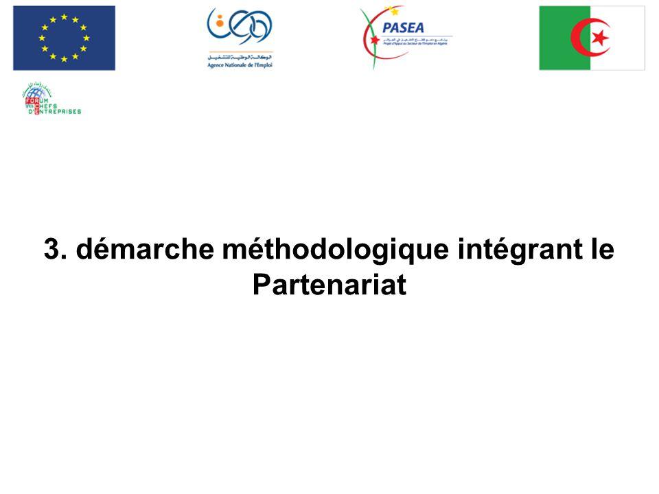 3. démarche méthodologique intégrant le Partenariat