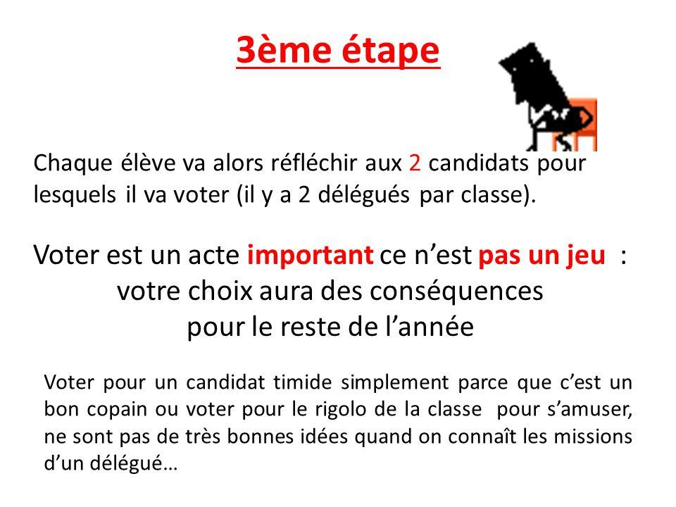 3ème étape Chaque élève va alors réfléchir aux 2 candidats pour lesquels il va voter (il y a 2 délégués par classe). Voter est un acte important ce ne