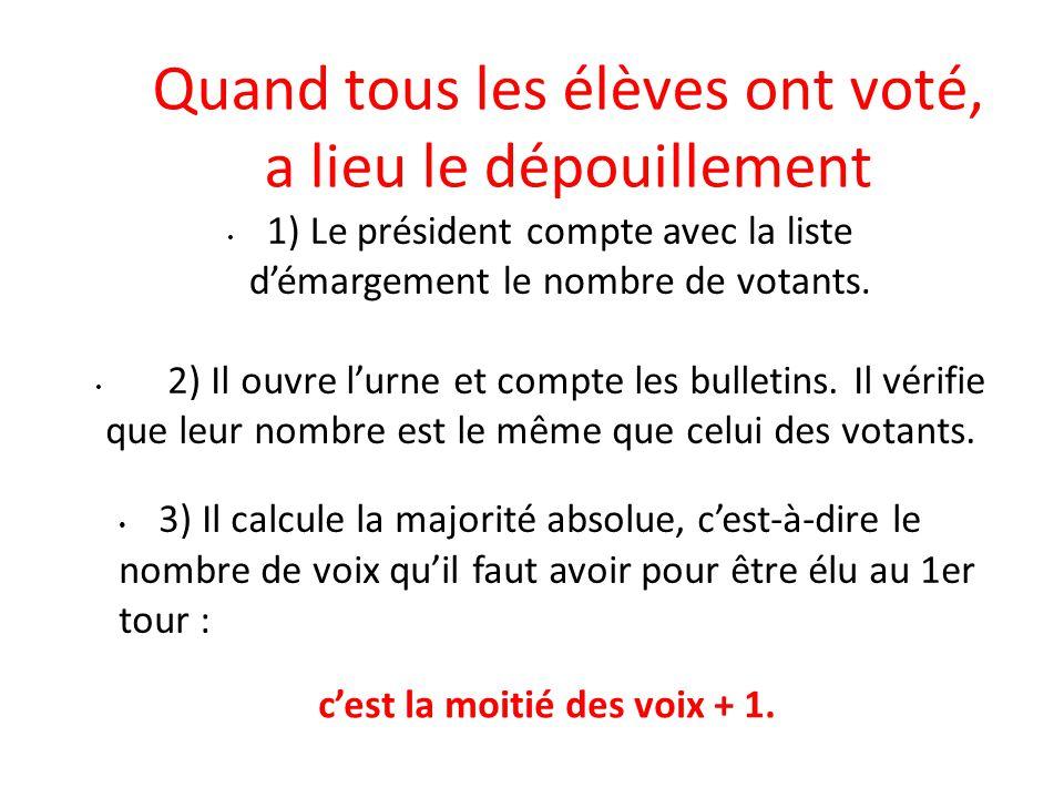 Quand tous les élèves ont voté, a lieu le dépouillement 1) Le président compte avec la liste démargement le nombre de votants. 3) Il calcule la majori