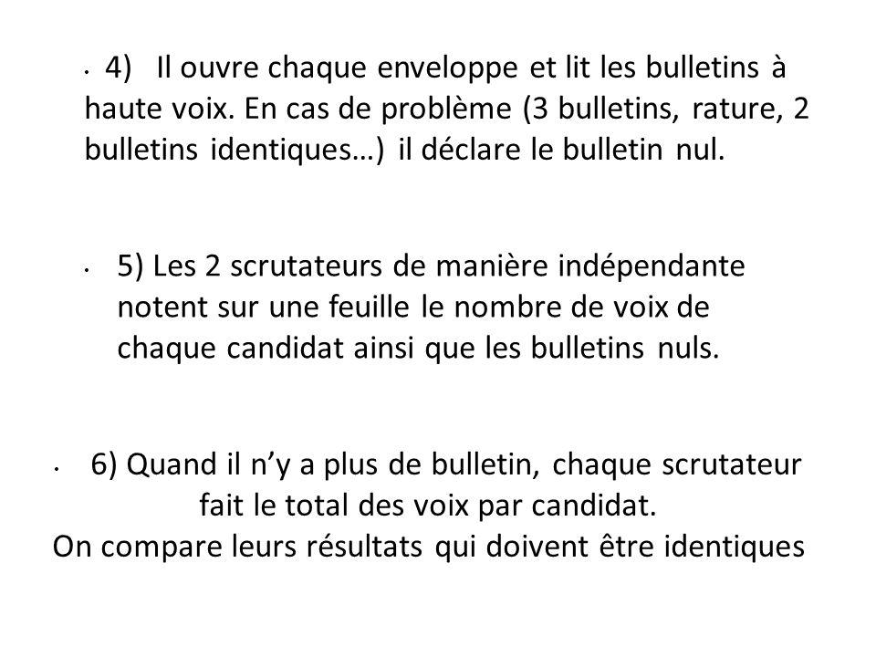5) Les 2 scrutateurs de manière indépendante notent sur une feuille le nombre de voix de chaque candidat ainsi que les bulletins nuls. 4) Il ouvre cha