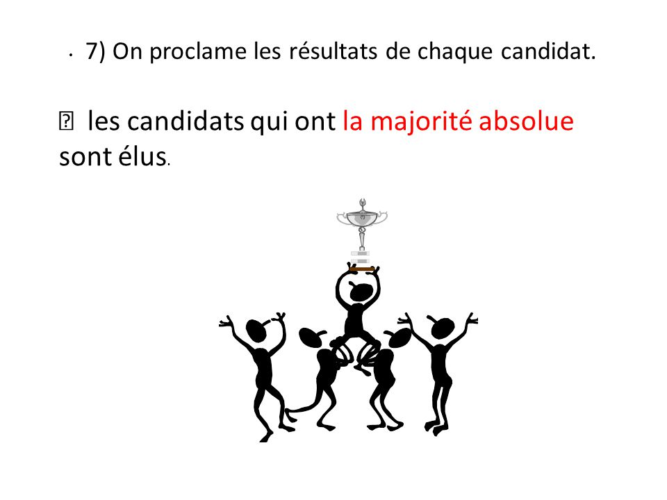 7) On proclame les résultats de chaque candidat. les candidats qui ont la majorité absolue sont élus.