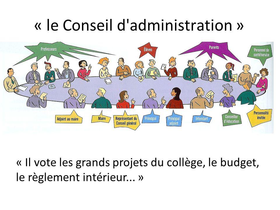 « le CESC : comite d éducation à la santé et à la citoyenneté » « Il monte des projets autour de la santé, de la prévention de la violence, du vivre ensemble...