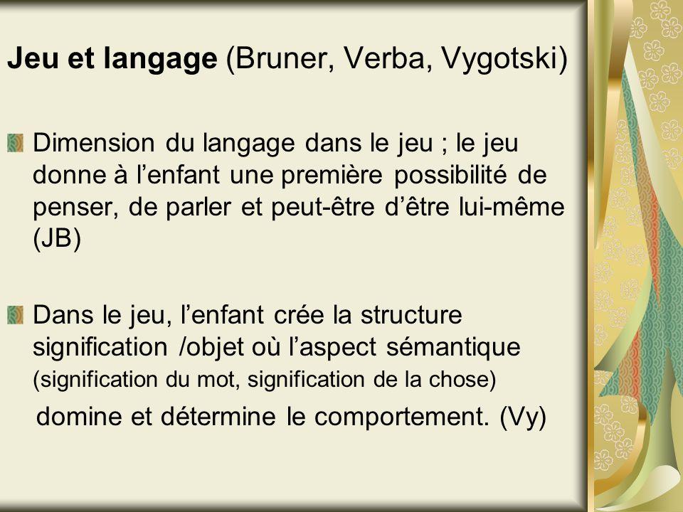 Jeu et langage (Bruner, Verba, Vygotski) Dimension du langage dans le jeu ; le jeu donne à lenfant une première possibilité de penser, de parler et pe