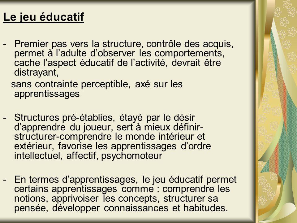 Le jeu éducatif -Premier pas vers la structure, contrôle des acquis, permet à ladulte dobserver les comportements, cache laspect éducatif de lactivité