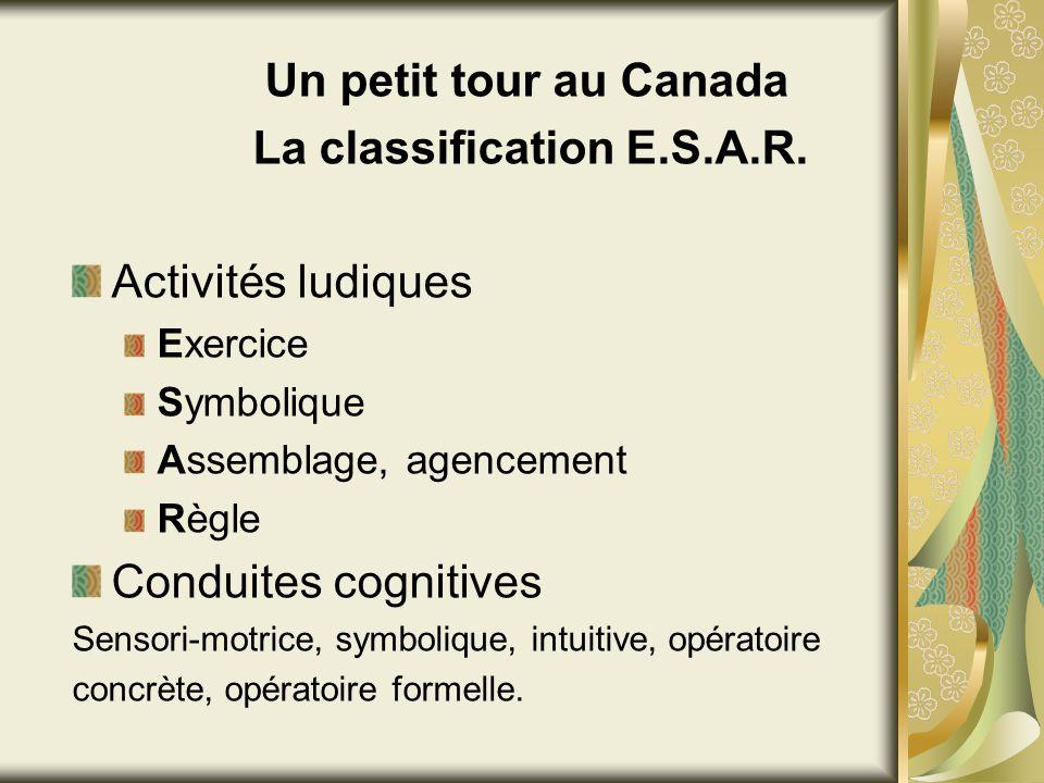 Un petit tour au Canada La classification E.S.A.R. Activités ludiques Exercice Symbolique Assemblage, agencement Règle Conduites cognitives Sensori-mo