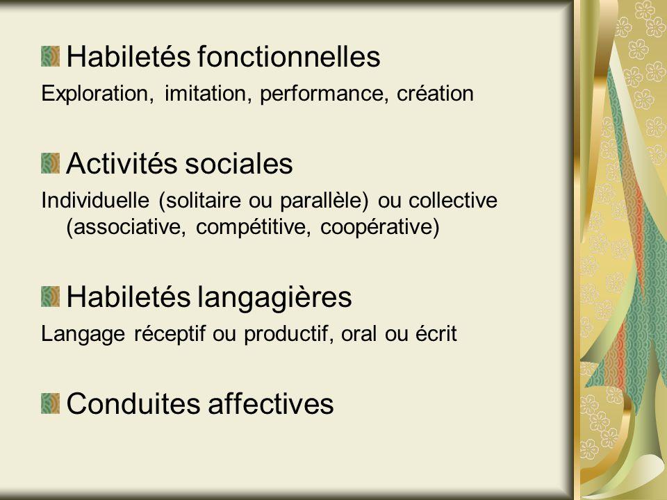 Habiletés fonctionnelles Exploration, imitation, performance, création Activités sociales Individuelle (solitaire ou parallèle) ou collective (associa