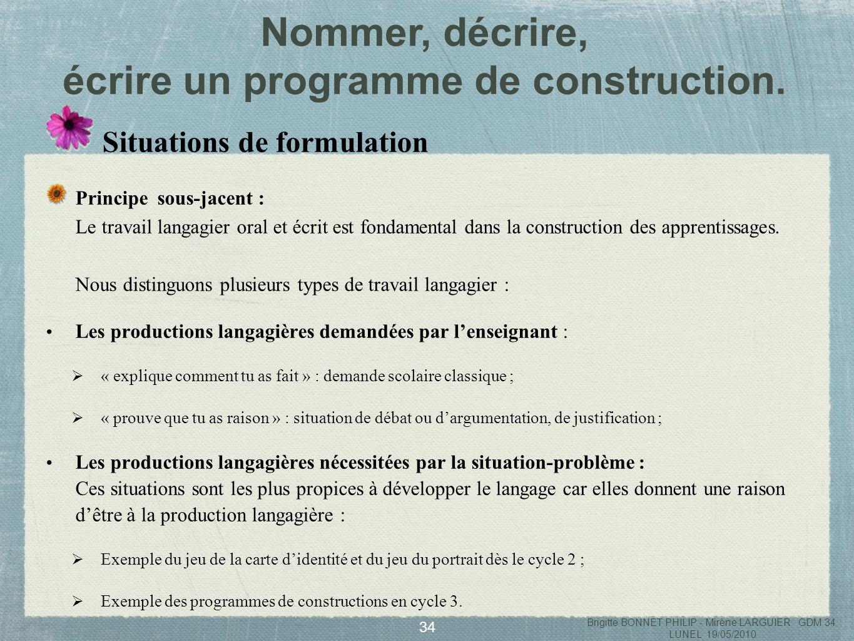 35 Jeu de la carte didentité Nommer, décrire, écrire un programme de construction.