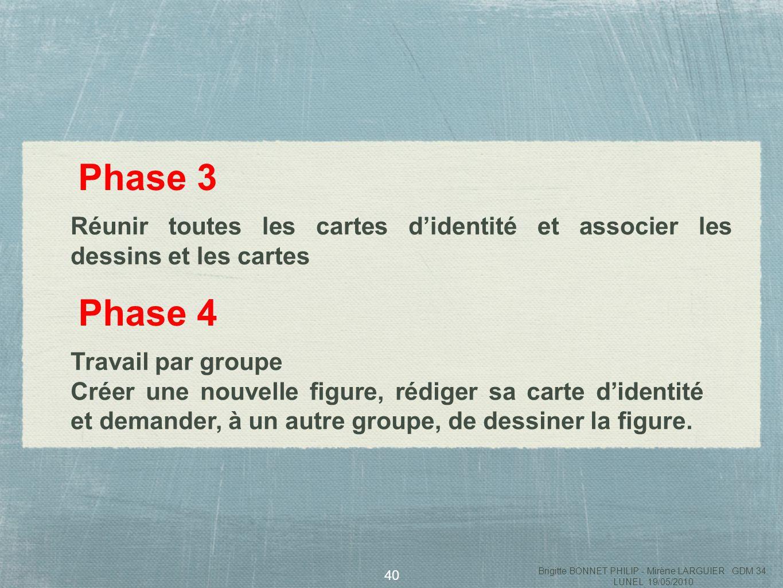 41 Jeu du portrait Nommer, décrire, réinvestir les propriétés de figures géométriques Brigitte BONNET PHILIP - Mirène LARGUIER GDM 34 LUNEL 19/05/2010