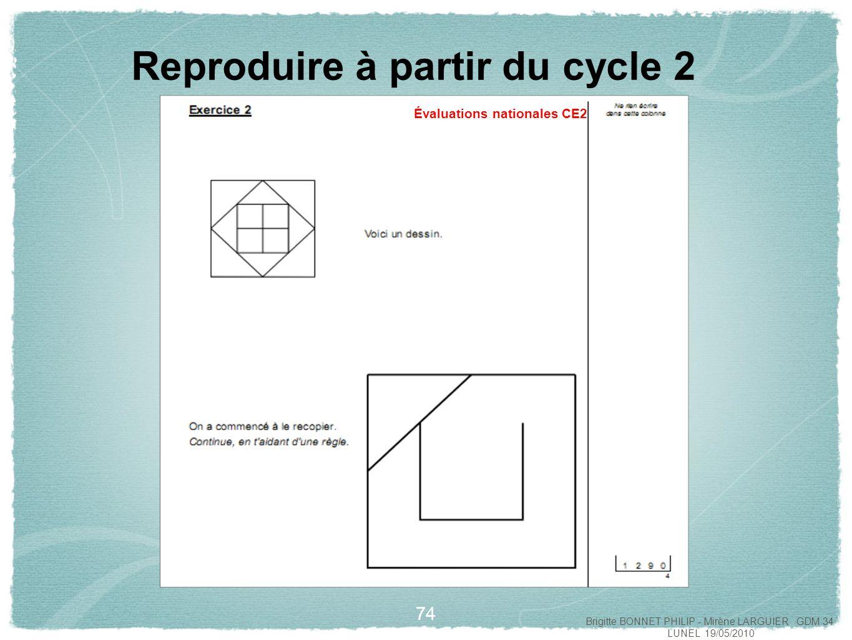 75 Reproduire à partir du cycle 2 Évaluations nationales CE2 Brigitte BONNET PHILIP - Mirène LARGUIER GDM 34 LUNEL 19/05/2010