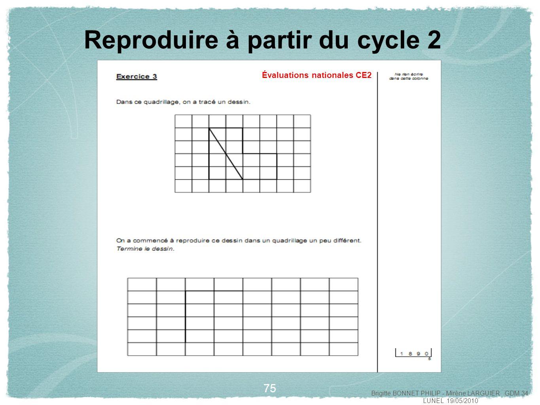 76 Reproduire en cycle 3 Brigitte BONNET PHILIP - Mirène LARGUIER GDM 34 LUNEL 19/05/2010