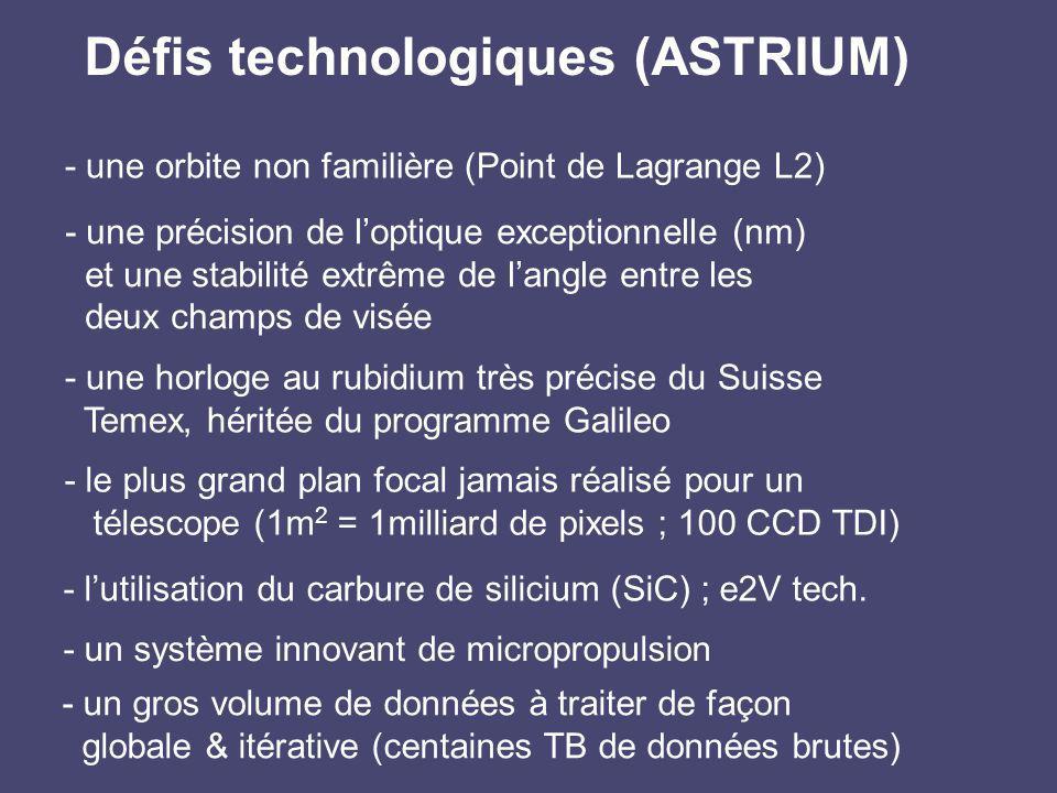 Défis technologiques (ASTRIUM) - un gros volume de données à traiter de façon globale & itérative (centaines TB de données brutes) - une orbite non familière (Point de Lagrange L2) - une précision de loptique exceptionnelle (nm) et une stabilité extrême de langle entre les deux champs de visée - une horloge au rubidium très précise du Suisse Temex, héritée du programme Galileo - le plus grand plan focal jamais réalisé pour un télescope (1m 2 = 1milliard de pixels ; 100 CCD TDI) - lutilisation du carbure de silicium (SiC) ; e2V tech.