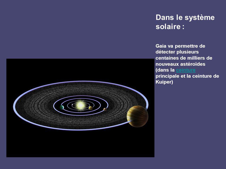 Dans le système solaire : Gaia va permettre de détecter plusieurs centaines de milliers de nouveaux astéroïdes (dans la ceinture principale et la ceinture de Kuiper)ceinture