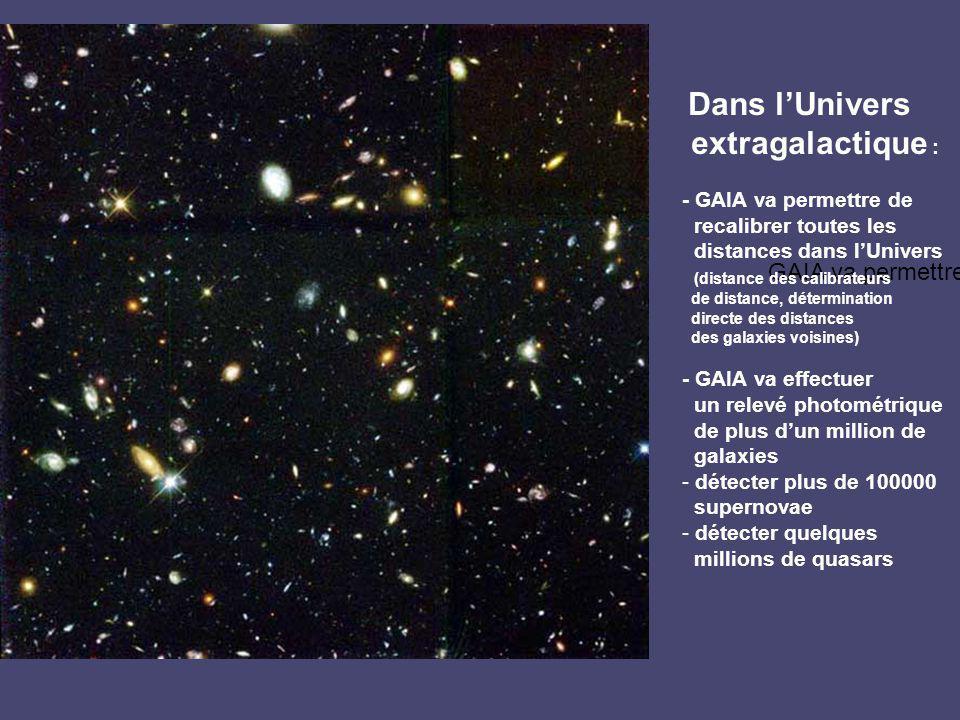 GAIA va permettre Dans lUnivers extragalactique : - GAIA va permettre de recalibrer toutes les distances dans lUnivers (distance des calibrateurs de distance, détermination directe des distances des galaxies voisines) - GAIA va effectuer un relevé photométrique de plus dun million de galaxies - détecter plus de 100000 supernovae - détecter quelques millions de quasars