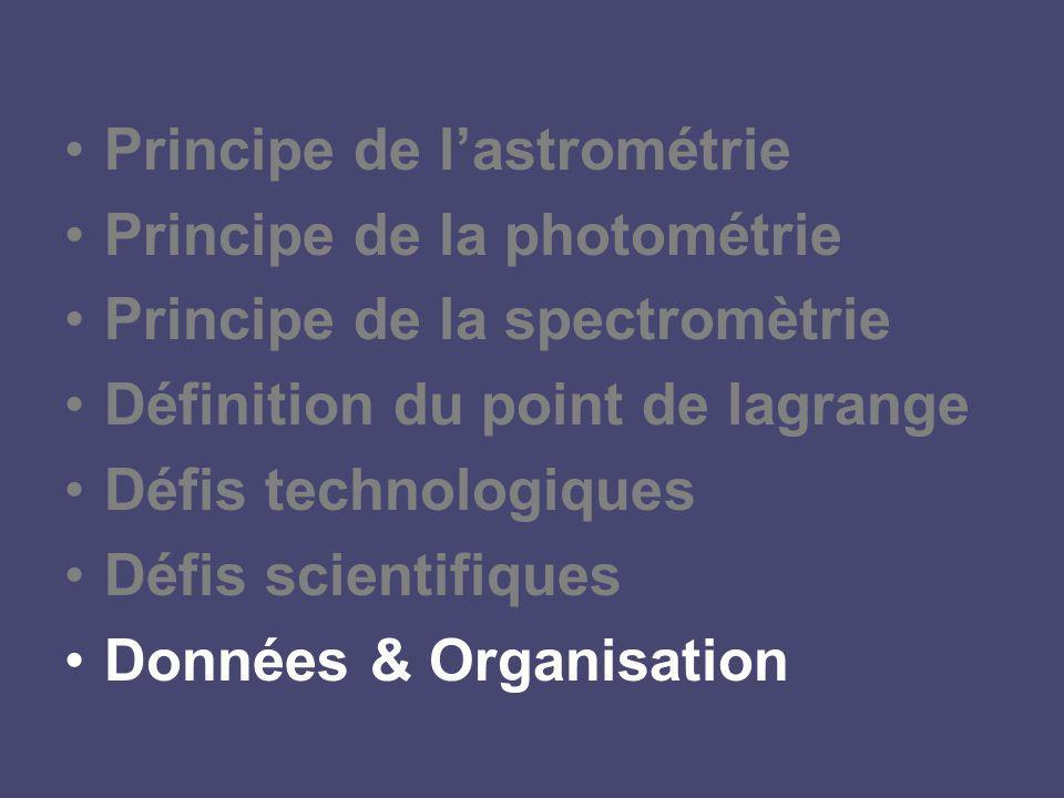 Principe de lastrométrie Principe de la photométrie Principe de la spectromètrie Définition du point de lagrange Défis technologiques Défis scientifiques Données & Organisation