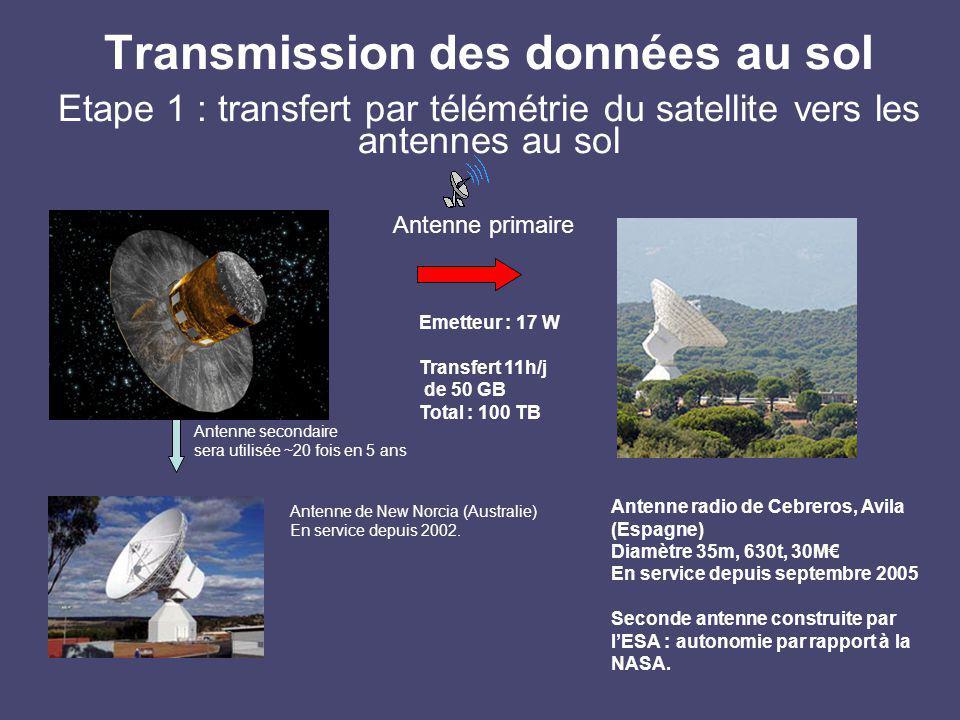 Transmission des données au sol Etape 1 : transfert par télémétrie du satellite vers les antennes au sol Antenne secondaire sera utilisée ~20 fois en 5 ans Antenne de New Norcia (Australie) En service depuis 2002.