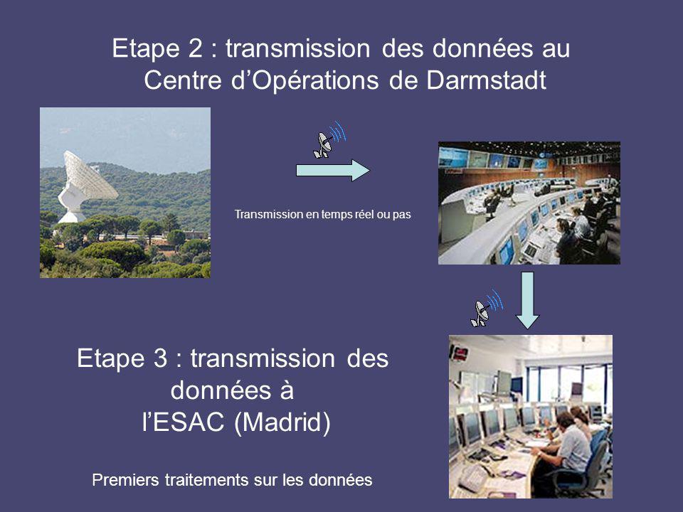 Etape 2 : transmission des données au Centre dOpérations de Darmstadt Transmission en temps réel ou pas Etape 3 : transmission des données à lESAC (Madrid) Premiers traitements sur les données