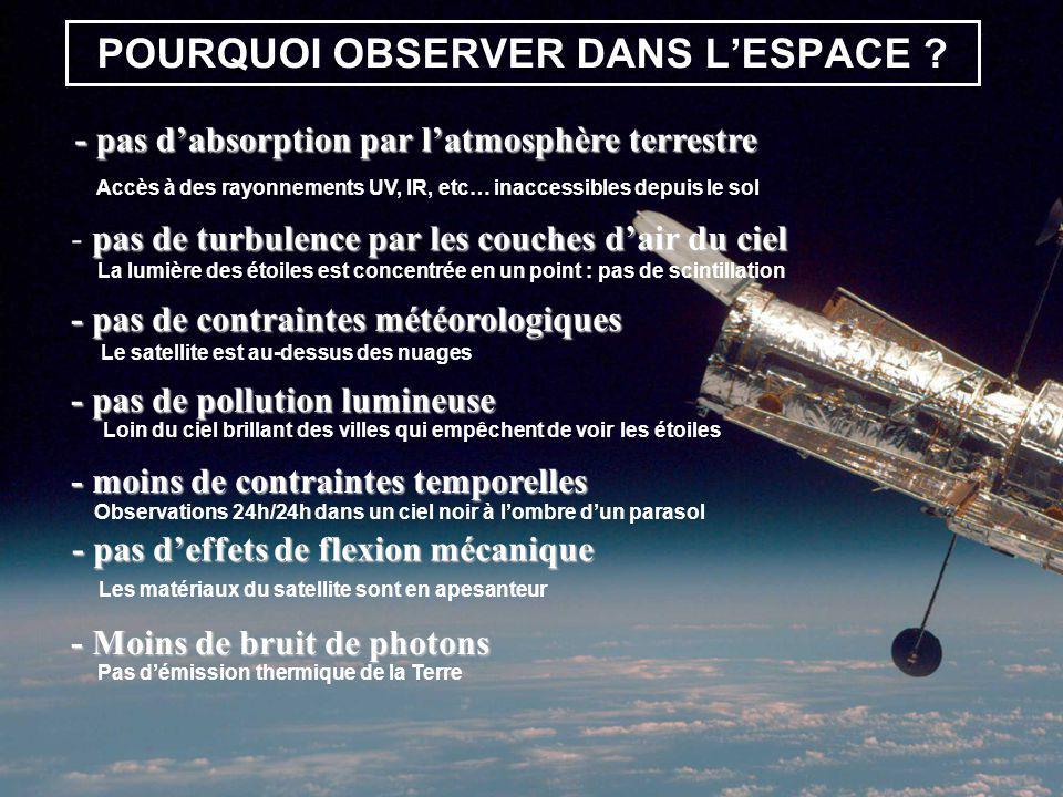 POURQUOI OBSERVER DANS LESPACE ? pas de turbulence par les couches dair du ciel - pas de turbulence par les couches dair du ciel - pas de contraintes