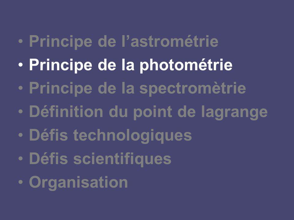 Principe de lastrométrie Principe de la photométrie Principe de la spectromètrie Définition du point de lagrange Défis technologiques Défis scientifiques Organisation