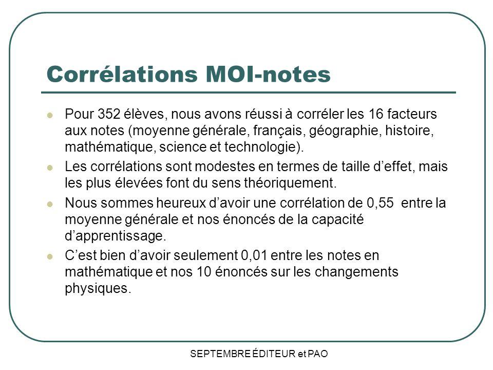 Corrélations MOI-notes Pour 352 élèves, nous avons réussi à corréler les 16 facteurs aux notes (moyenne générale, français, géographie, histoire, mathématique, science et technologie).