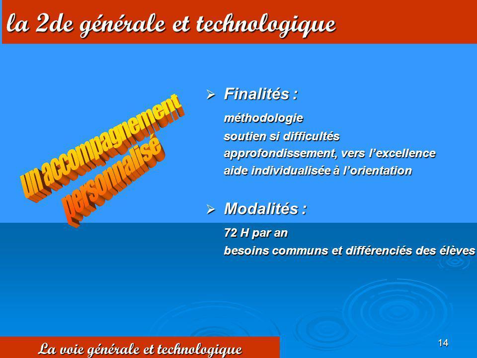 14 Finalités : Finalités :méthodologie soutien si difficultés approfondissement, vers lexcellence aide individualisée à lorientation Modalités : Modal