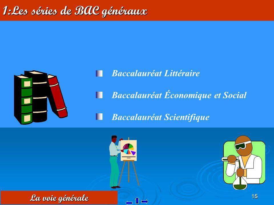 15 1:Les séries de BAC généraux La voie générale Baccalauréat Littéraire Baccalauréat Économique et Social Baccalauréat Scientifique