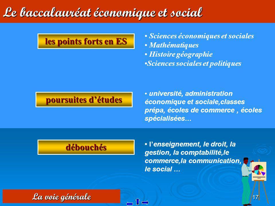 17 Le baccalauréat économique et social les points forts en ES Sciences économiques et sociales Mathématiques Histoire géographie Sciences sociales et