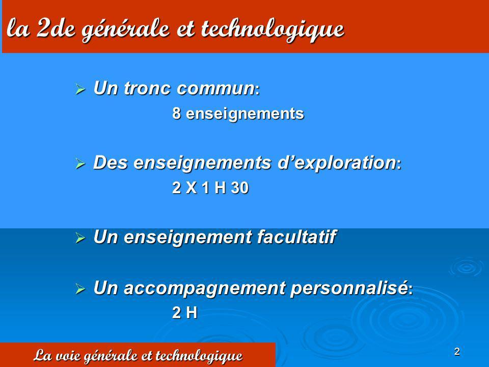 2 Un tronc commun : Un tronc commun : 8 enseignements Des enseignements dexploration : Des enseignements dexploration : 2 X 1 H 30 Un enseignement fac