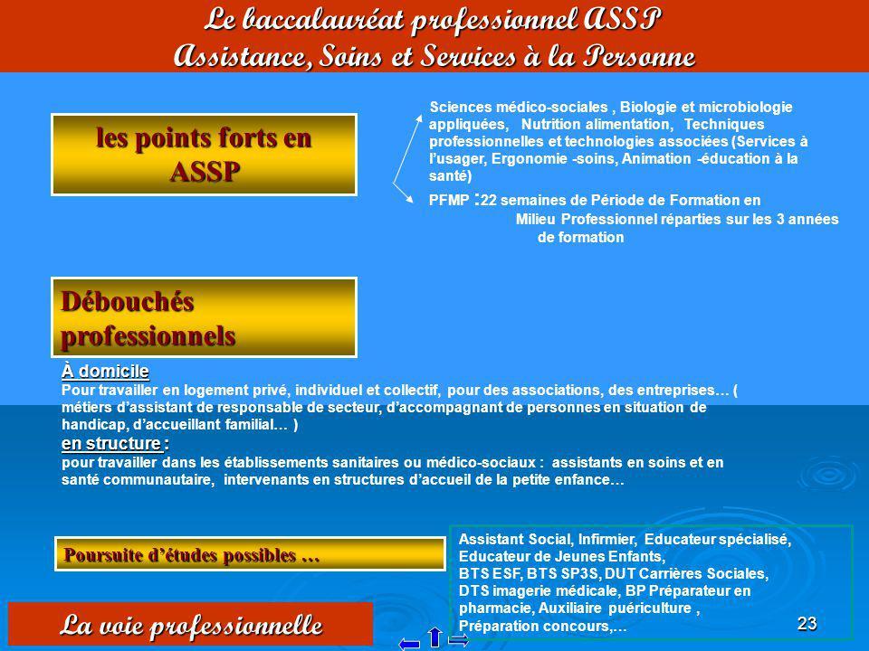 23 Le baccalauréat professionnel ASSP Assistance, Soins et Services à la Personne les points forts en ASSP Sciences médico-sociales, Biologie et micro
