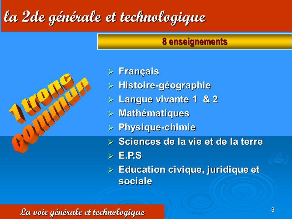 3 Français Français Histoire-géographie Histoire-géographie Langue vivante 1 & 2 Langue vivante 1 & 2 Mathématiques Mathématiques Physique-chimie Phys