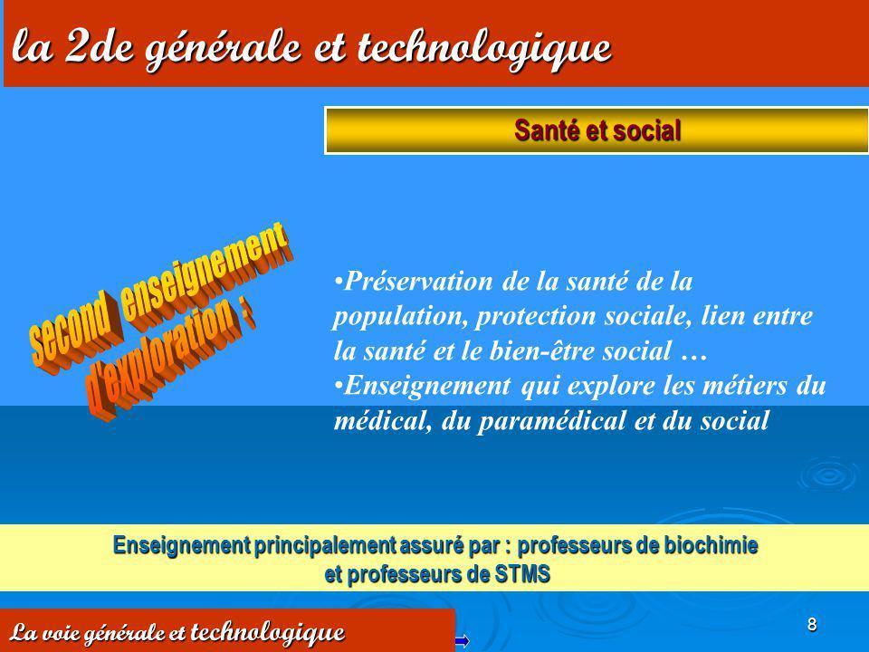 8 Préservation de la santé de la population, protection sociale, lien entre la santé et le bien-être social … Enseignement qui explore les métiers du
