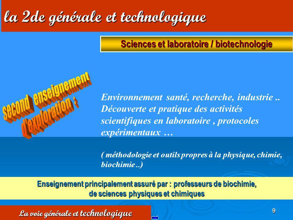 9 Environnement santé, recherche, industrie.. Découverte et pratique des activités scientifiques en laboratoire, protocoles expérimentaux … ( méthodol