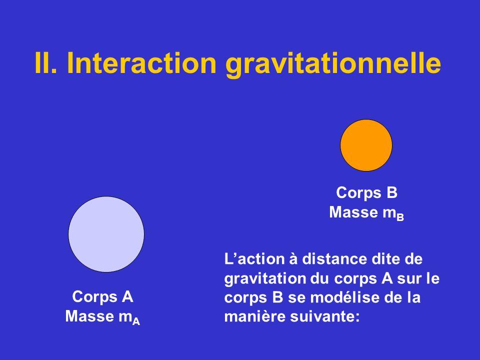 II. Interaction gravitationnelle Corps A Masse m A Corps B Masse m B Laction à distance dite de gravitation du corps A sur le corps B se modélise de l