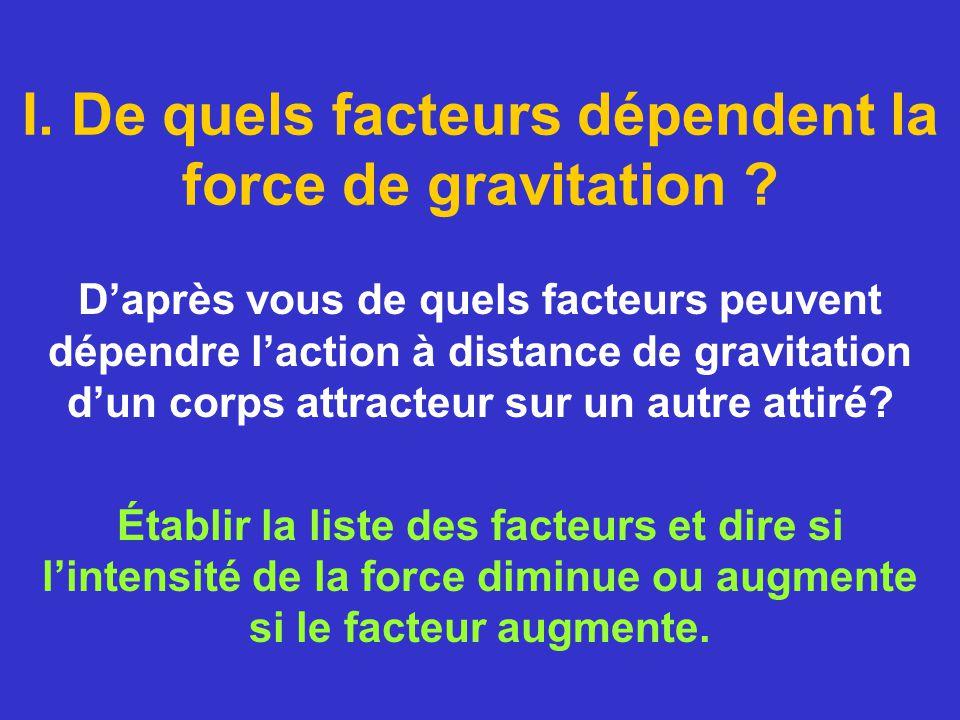 I. De quels facteurs dépendent la force de gravitation ? Daprès vous de quels facteurs peuvent dépendre laction à distance de gravitation dun corps at