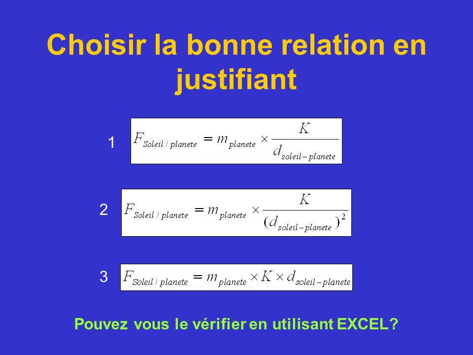 Choisir la bonne relation en justifiant Pouvez vous le vérifier en utilisant EXCEL? 1 2 3