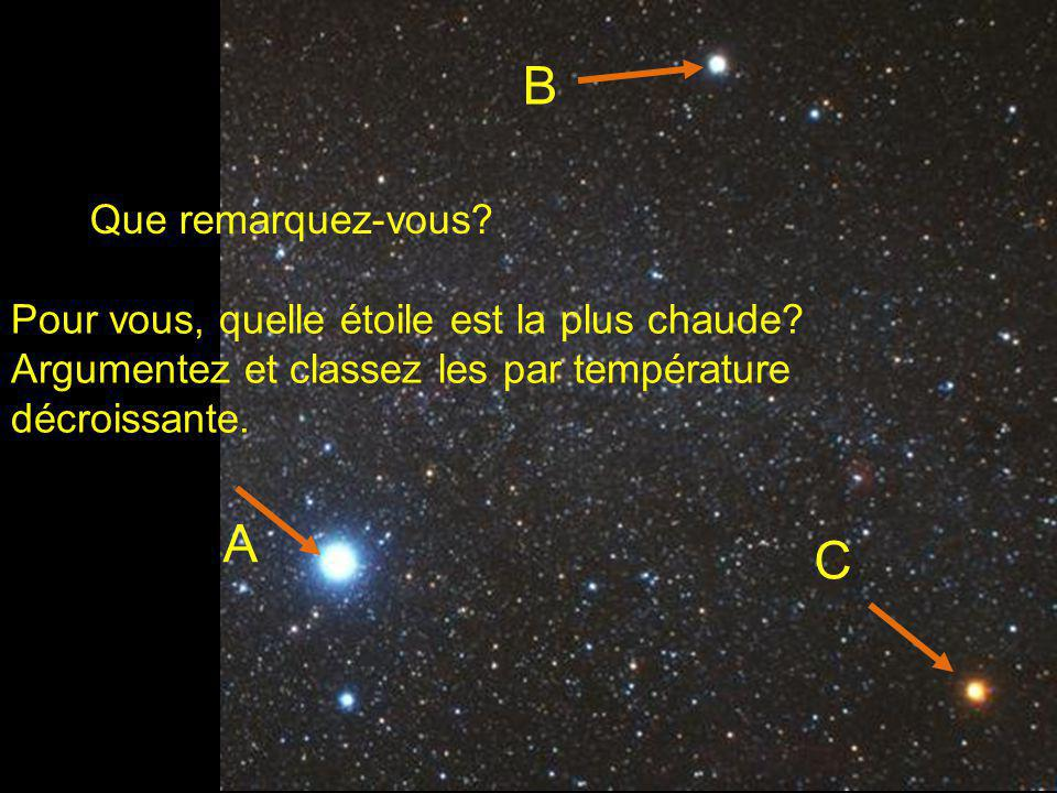 Que remarquez-vous? Pour vous, quelle étoile est la plus chaude? Argumentez et classez les par température décroissante. A B C