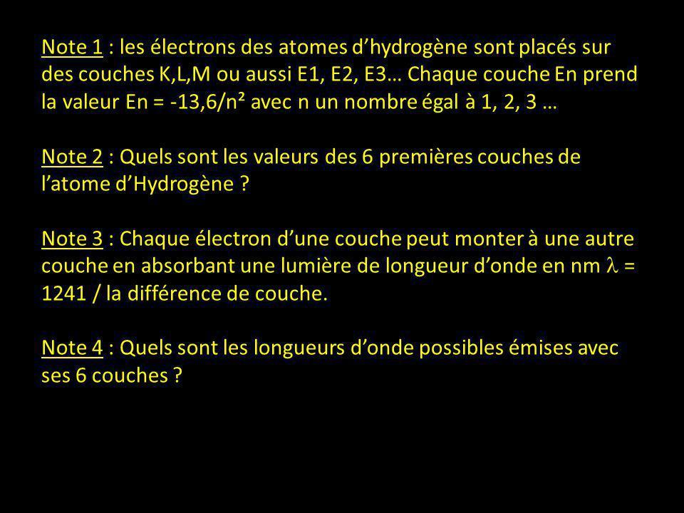 Note 1 : les électrons des atomes dhydrogène sont placés sur des couches K,L,M ou aussi E1, E2, E3… Chaque couche En prend la valeur En = -13,6/n² avec n un nombre égal à 1, 2, 3 … Note 2 : Quels sont les valeurs des 6 premières couches de latome dHydrogène .
