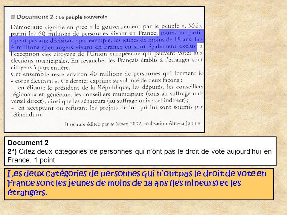 Document 2 2°) Citez deux catégories de personnes qui nont pas le droit de vote aujourdhui en France. 1 point Les deux catégories de personnes qui non