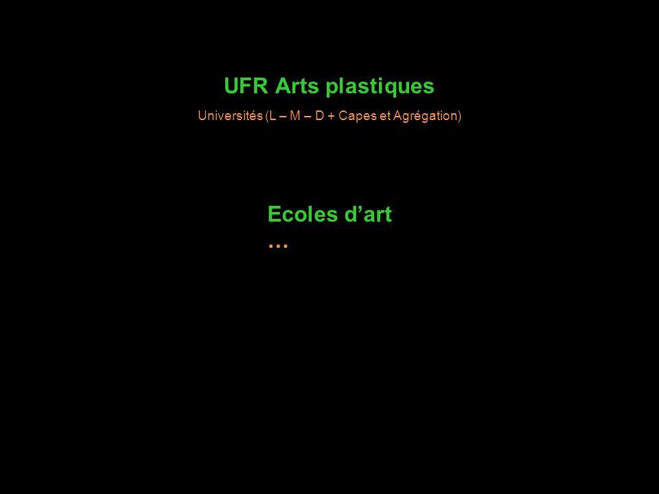UFR Arts plastiques Universités (L – M – D + Capes et Agrégation) Ecoles dart …
