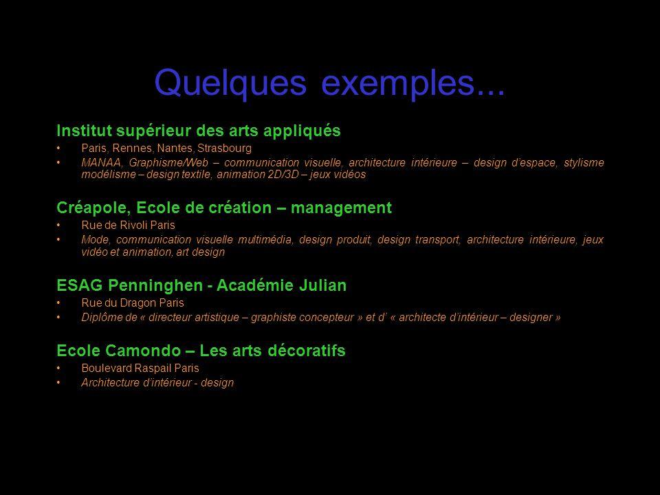 Quelques exemples... Institut supérieur des arts appliqués Paris, Rennes, Nantes, Strasbourg MANAA, Graphisme/Web – communication visuelle, architectu