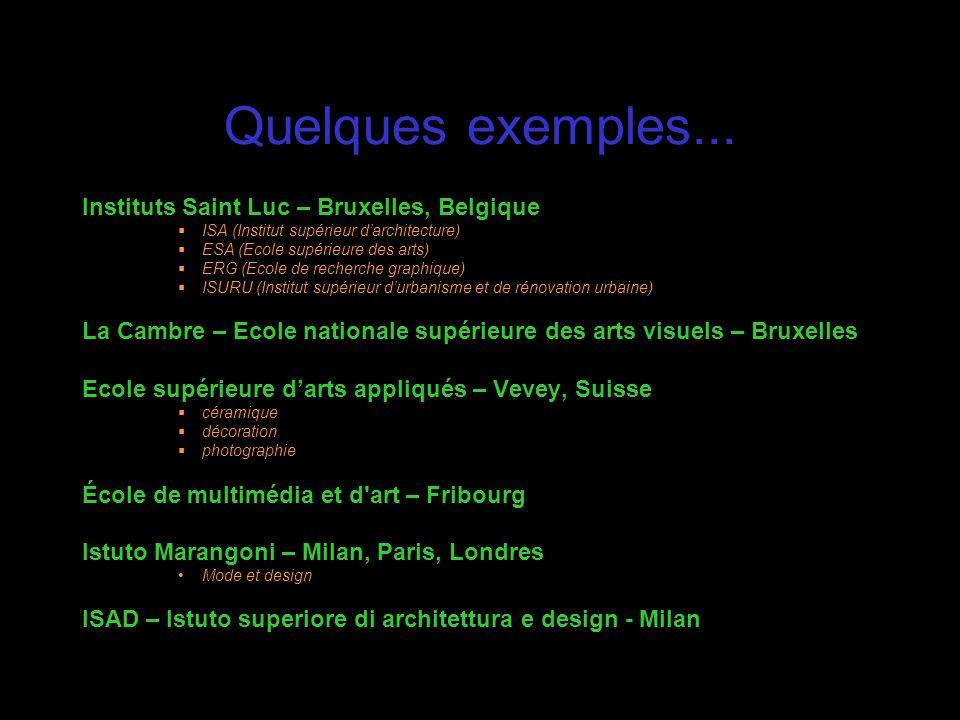 Quelques exemples... Instituts Saint Luc – Bruxelles, Belgique ISA (Institut supérieur darchitecture) ESA (Ecole supérieure des arts) ERG (Ecole de re