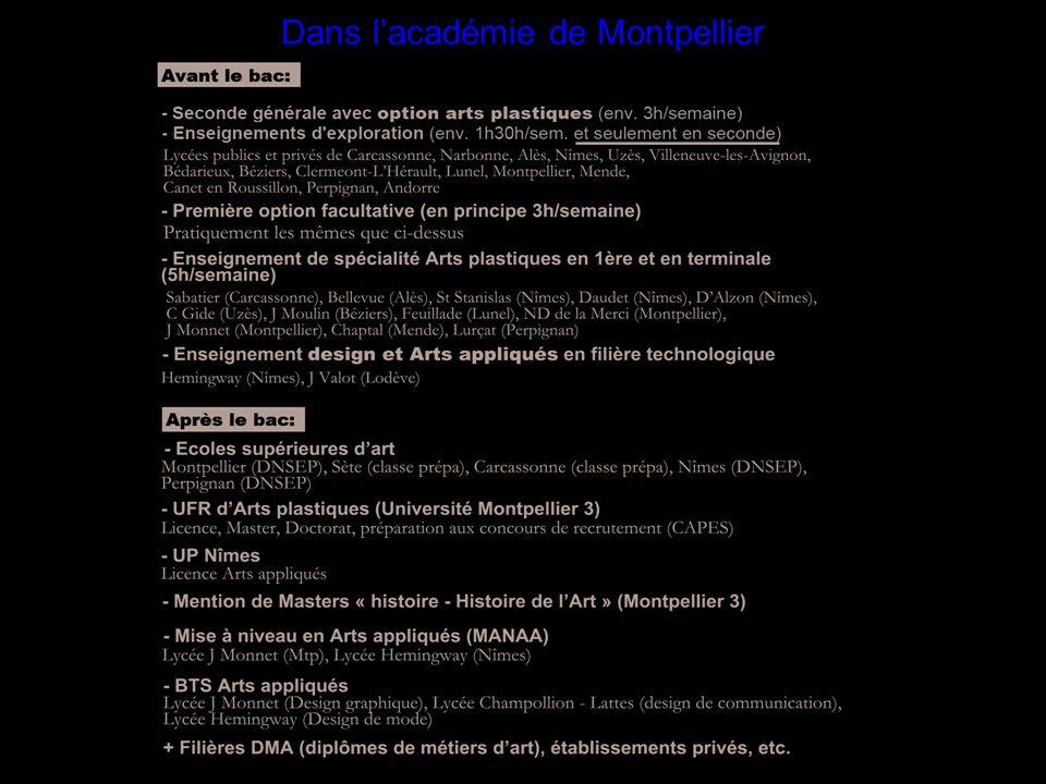 Dans lacadémie de Montpellier