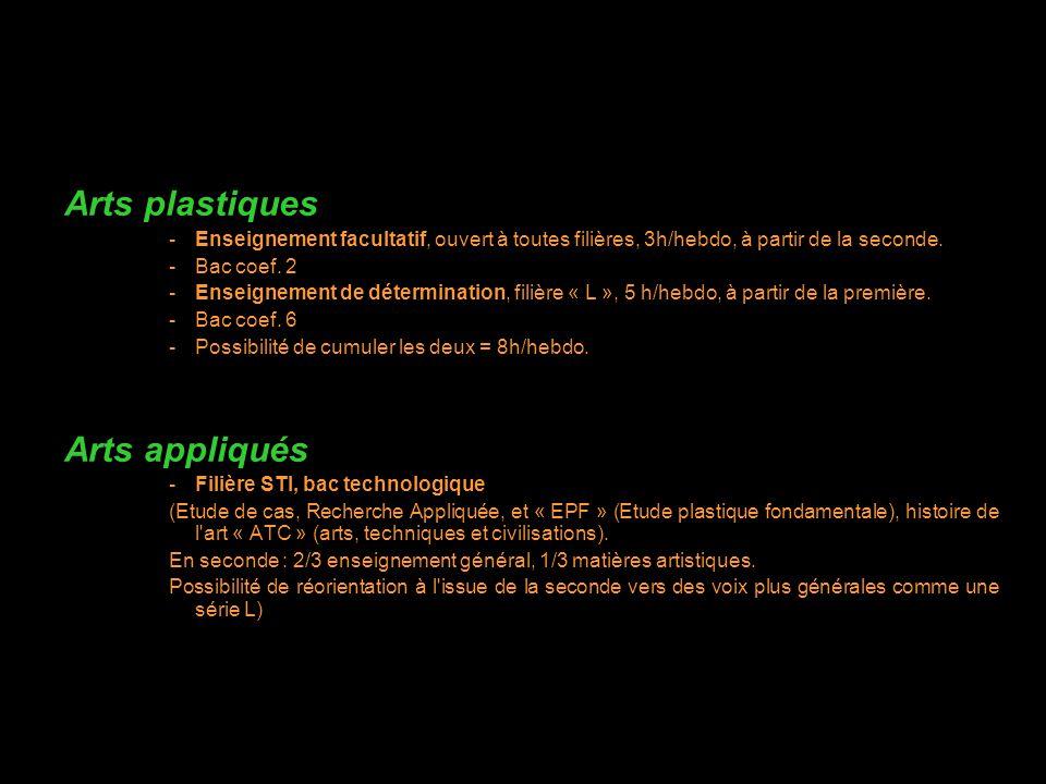 Arts plastiques -Enseignement facultatif, ouvert à toutes filières, 3h/hebdo, à partir de la seconde. -Bac coef. 2 -Enseignement de détermination, fil